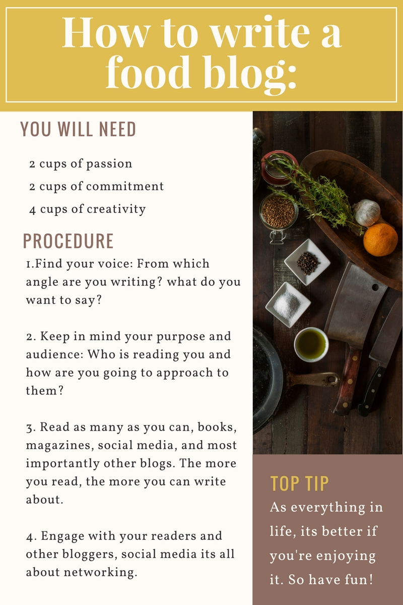 The Recipe for the perfect Food Blog